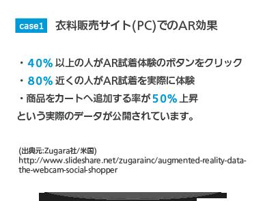衣料販売サイト(PC)でのAR効果